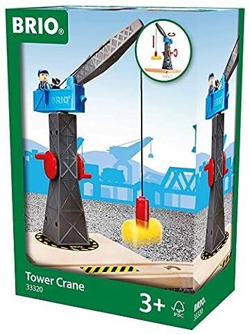 BRIO World - Harbour Tower