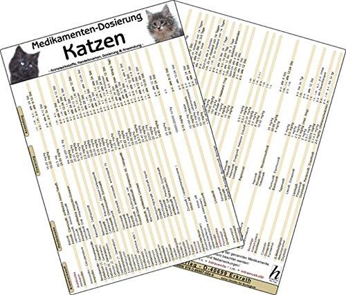 Medikamenten-Dosierung Katzen -Arzneiwirkstoffe, Handelsnamen, Dosierung & Anwendung-