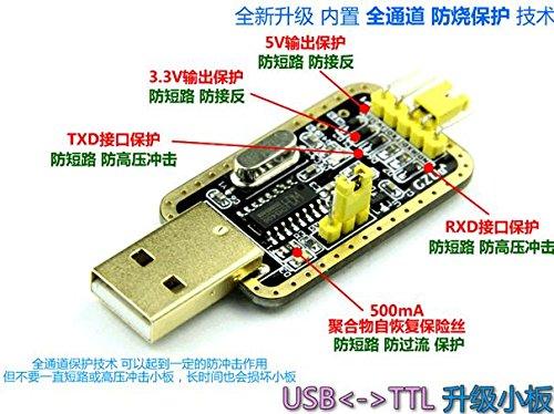 HWK UFS MICRO USB DRIVER FREE