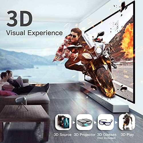 51AfQoWDv6L. SS500  - ELEPHAS Mini Portable Projector WiFi DLP HD Pico 3D Video Pocket Projector Supports 1080P HDMI USB Built-in YouTube Koala Apps Rechargeable Battery, Ideal for Home Cinema and Outdoor Entertainment