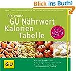 Die große GU Nährwert-Kalorien-Tabell...
