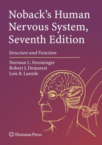 Noback's Human Nervous System, Seventh Edition: Structure and Function (English Edition)