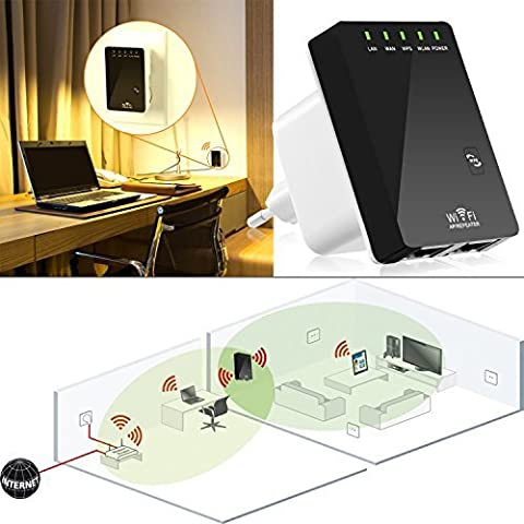 Wifi Repeater Wireless 300M Range Extender Router Complies with 802.11b/g/n with Any WiFi Devices, High-Speed Access, Up to 600Mbps[UK Stock]