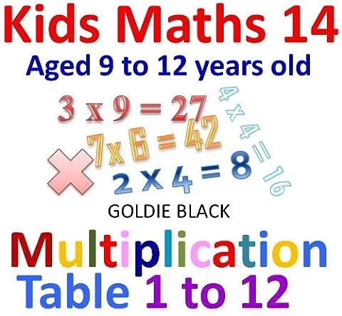 Kids Math for Kids : Multiplication Table Chart 1-12 (Multiplication for Kids Book 14)