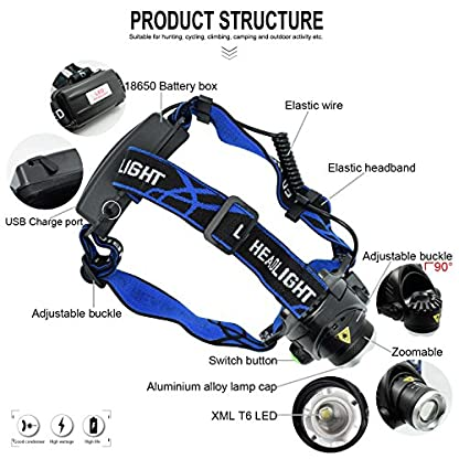 WASAGA Head Torch, 2000 Lumen 5000 Lumen Zoomable Rechargeable LED Headlamp Headlight Flashlight, Waterproof Adjustable LED Headlamp, Perfect for Running, Walking the dog, Camping, Reading 2