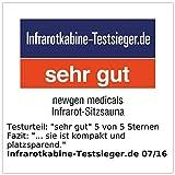 newgen medicals Kompakte Infrarot-Sitzsauna-5