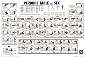 Humour Posters: Periodic Table - Of Sex Poster - 61x91.5cm