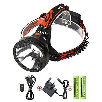 LED Head Torch USB Rechargeable, Neolight Waterproof CREE Headlamp Headlight for Camping Fishing Walking Hunting Cycling Mining Caving by Neolight