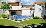 Aquanova copertura per piscina 3x6m, bassa, misure fino: 3,25m x 6,42 m. Altezza 0.75m