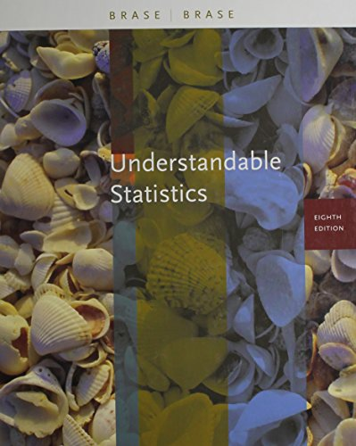 Understandable Statistics + Minitab Cd 8th Ed