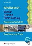 Tabellenbuch Sanitär, Heizung, Lüftung. Anlagentechnik SHK Ausbildung und Praxis (Lernmaterialien) von Claus Ihle (2014) Gebundene Ausgabe