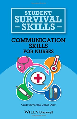 communication nursing micro skills • improving verbal communication skills is about enhancing the ability to use effective strategies to repair or avoid possible breakdown in communication encouraging the use of patient-friendly language and familiarizing the nurse with language (euphemisms, and colloquialisms) commonly.