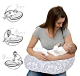 #5: Lula Mom Comfortable Nursing Pillow For Mom And Baby Portable, Soft And Light, Allergen Protected; Especially For Breastfeeding Blue