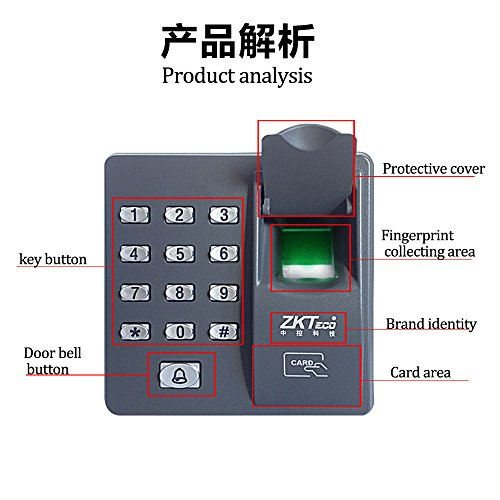 Zoom IMG-1 obo hands digitale elettrico rfid