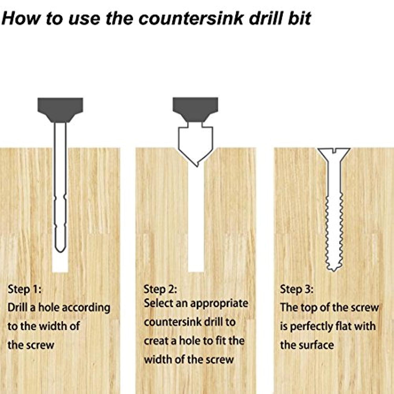 vous aide rapidement pour faire des trous propres /à fond plat dans le bois HSS fraise bois carbure linstallation de portes sph/ériques bois tiroirs 16mm M/èches bois