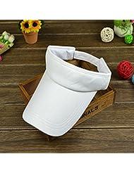 Ewin24 1pcs Einstellbare Sonnenblende Plain Hat Sports Cap Golf Tennis Strand Kappen für Männer Frauen