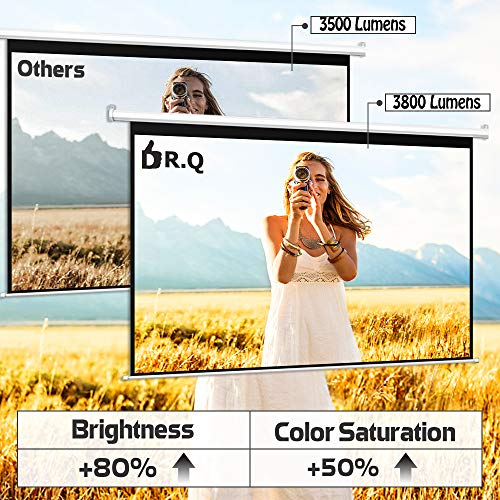 Proyector DR.Q, Mini Proyector Lumen 3800, Proyector de Video Soporta 1080P HD, Incremento de 90% en Salida de Luz de Colores y Tiempo de Vida de la Lámpara, Soporta Dispositivos HDMI USB TF, Blanco.