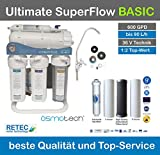 RDL Osmotech Ultimate PLUS SuperFlow 600 GPD direct flow RETEC BASIC-EDITION