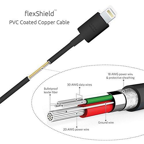 Promate linkMateLT Apple certificato MFI USB per cavo di sincronizzazione e ricarica - pesca Black