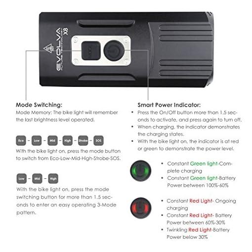 Luci Bici USB Luce Bici Ricaricabile, Evolva Future Technology Luce per Bici Forte