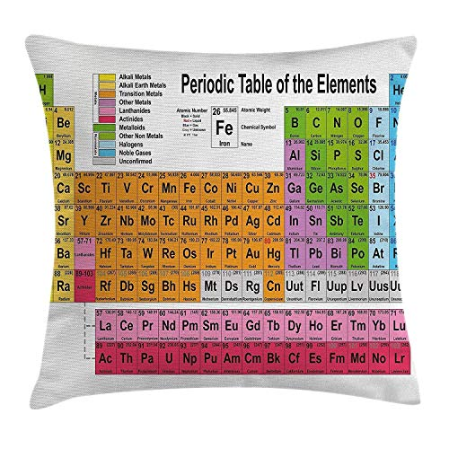 Xukmefat Periodic Table Throw Pillow Cushion Cover Science Freak Chemistry Lovers Colorful Element Table for Fun Learning Image -