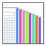 Basicos MR – DIN A4 Collegeblock, 200Blatt, kariert, 8-Farben-Ordnungssystem