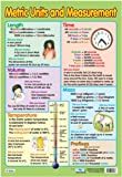Metric Units and Measurement Educational Poster 40x60cm
