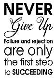 Best Los entrenamientos a tope - Never Give Up. Rechazo de fallo y son Review