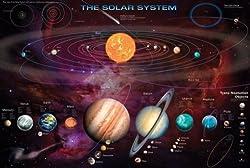 1art1 54379 Das Sonnensystem - Mit Trans-Neptun-Objekten Poster, 91 x 61 cm