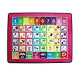 Babytintin Y-Pad Smart English Learning Educational Tablet for Kids (Pink)