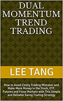 How to make money trading commodity options