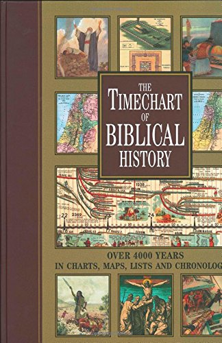 The Timechart of Biblical History: Over 4000 Years in Charts, Maps, Lists and Chronologies por Editors of Chartwell Books
