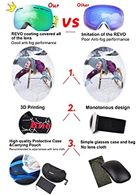 REVO Ski Goggles Anti Fog UV Protection OTG Helmet Compatible ,Snowboarding Goggle for Snow Snowboard Snowmobile Skate Motorcycle Riding, Snow Goggles for Men Women Youth - By EnergeticSkyTM from EnergeticSky