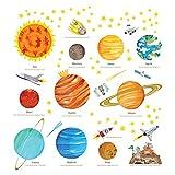 DECOWALL DS-8018 Sonnensystem Planeten Platz Weltraum Wandtattoo Wandsticker Wandaufkleber Wanddeko für Wohnzimmer Schlafzimmer Kinderzimmer (Englisch Ver.) (Klein)