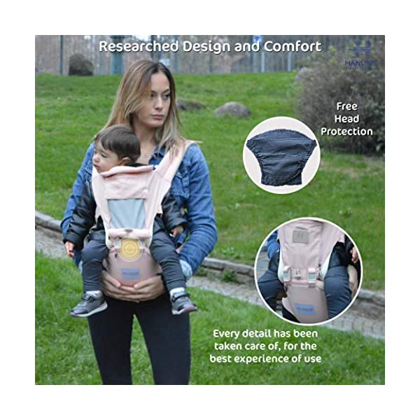 HANLINE LITTLECUDDLES 3-in-1 Ergonomic Baby Carrier Backpack [4 Colours: Turquoise-Blue-Grey] - High Quality/Breathable/Easily Adjustable Fabric - for 0-3 Years Navy Blue (Pink) Hanline LittleCuddles 👶 WE ONLY USE HIGH QUALITY MATERIALS: Hanline LittleCuddles is committed to selecting high quality fabrics to make the use of our baby bags more comfortable and safe. The light cotton combined with the soft padded material which is pleasant to the touch increase the comfort of the newborn and parents. On summer days, you can open the front zip which facilitates the passage of air inside the fabric, thanks to the soft breathable mesh fabric. 📃 CERTIFIED AND TESTED SAFETY: The Hanline baby carrier features a soft HIP seat which makes your baby's position ergonomic and safety. In addition, there are various soft fabric parts that eliminate pressure on the baby's body and the wearer. 🔝 3 PRODUCTS IN 1: The ergonomic 3 in 1 baby carrier can be worn in different positions that best adapt to the different stages of growing baby. 4