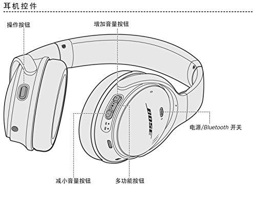 Bose ® QuietComfort 35 kabellose Kopfhörer silber - 6