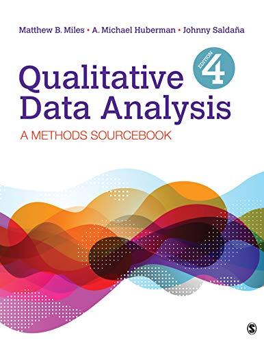 Qualitative Data Analysis: A Methods Sourcebook (English Edition)