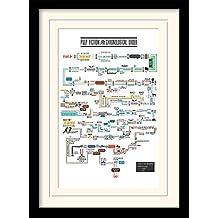 Pulp Fiction 30 x 40 cm Orden cronológico Montaje en y diseño ...