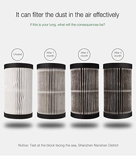 pyrus air purifier luftreiniger system uv sanitizer und geruch reductio mit sp ebay. Black Bedroom Furniture Sets. Home Design Ideas