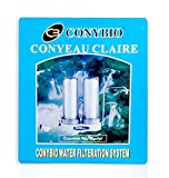 Counter Water Filters Review and Comparison