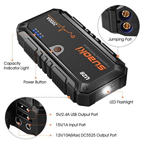 Suaoki-U28-Booster-2000A-Picco-Avviatore-di-Emergenza-per-Veicolo-o-Barca-12V-per-Motore-fino-a-Benzina-10L-Diesel-8L-con-Cavo-USB-come-Power-Bank-Torcia-a-LED-Incorporata-e-Pinza-Intelligente