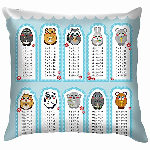beautiful& Multiplication Table Printable Bookmarks Stickers Education Throw Pillow Case Cushion Cover Pillowcase Watercolor for Couch 18X18 Inch (Halloween Day Mole)