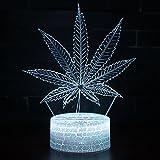 3D Lampe Illusion, Miya 3D Stern wars Todesstern Modell Illusion LED Schreibtisch Tischlampe 7 Farbe Touch Lampe Kunst Skulptur USB Touch Schalter leuchtet kreative Geschenk Home Office Dekorationen