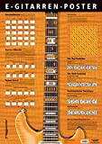 E-Gitarren-Poster: Alles Wichtige für den E-Gitarristen im übersichtlichen Grossformat! -