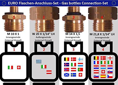 4-teiliges EURO-FLASCHEN SET Gasflaschen-Anschluss-Adapter-Übergangsstutzen für Europa