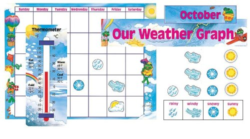 All-Year Weather Calendar (Bulletin Board Sets)