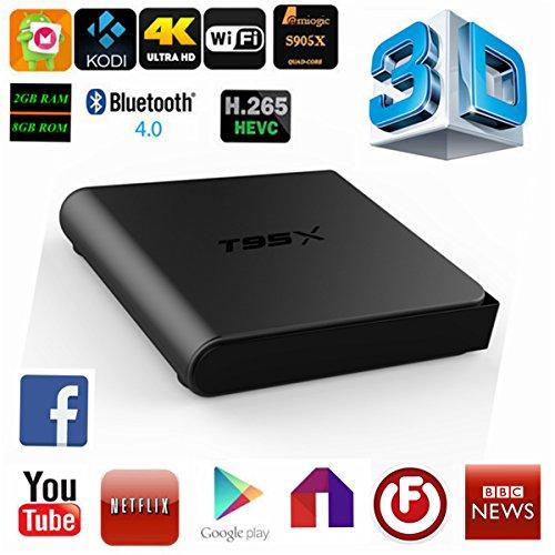 MOBIE T95X Android 6 0 TV Box, Fully Loaded KODI, Amlogic