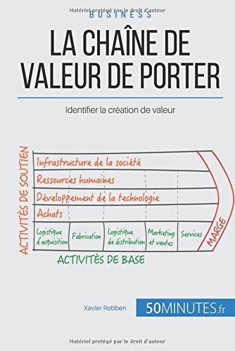 La chaîne de valeur de Porter: Identifier la création de valeur par Xavier Robben