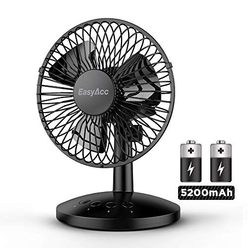 Intbase Ventilatore Portatile Palmare,3 velocit/à Potente Mini Ventola USB Ricaricabile Ventilatori da Tavolo Silenzioso per scrivania,Auto,casa Ufficio,Viaggiare