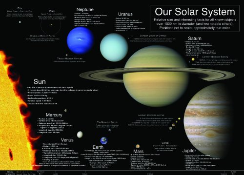 laminated-the-solar-system-sun-planets-new-school-type-educational-poster-wall-chart